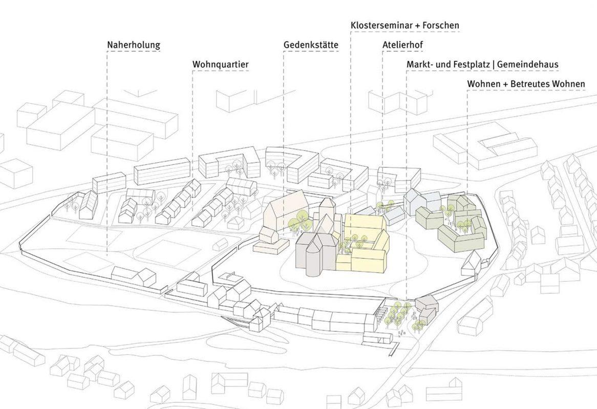 Klosteranlage Breitenau Bild 5