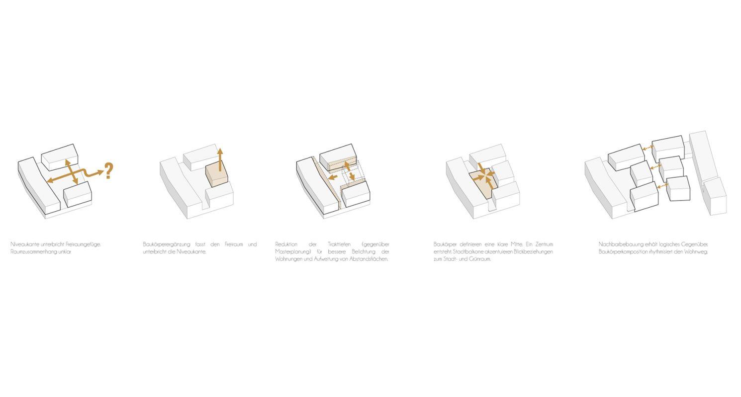 Urbanes Leben am Papierbach Bild 4